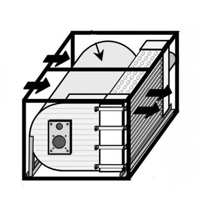 Окомплектовка на газови секции